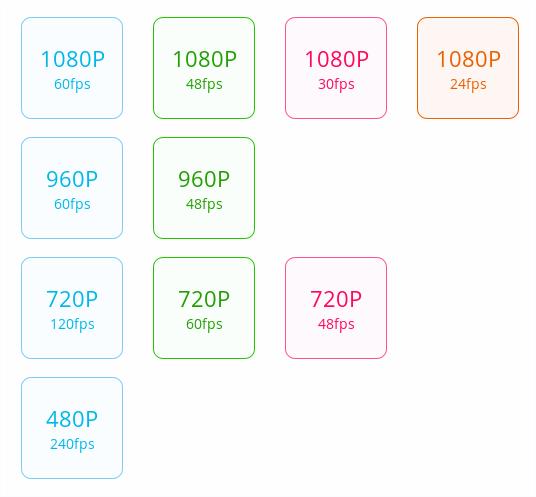 XiaomiYi_VideoResolution